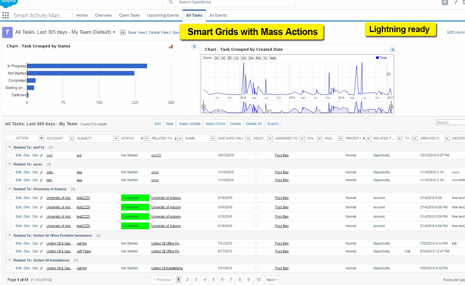 Smart Activity Manager - Smart Grids with mass actions